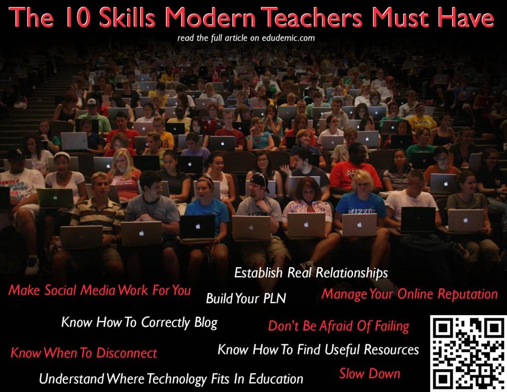 modernteachers